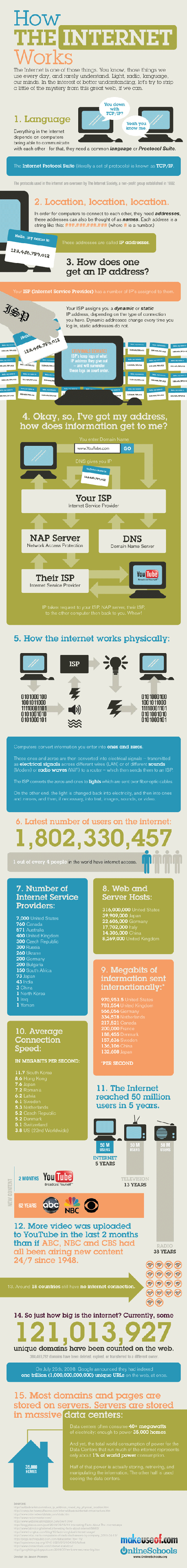 internet_infographic-smaller